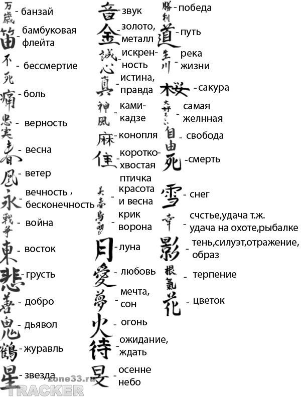 Японско Русский Словарь С Транскрипцией