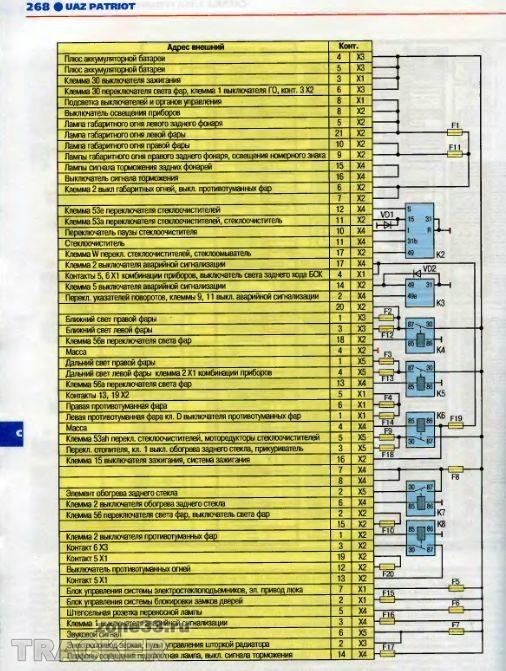 Эл схема уаз 469 схемы для вас