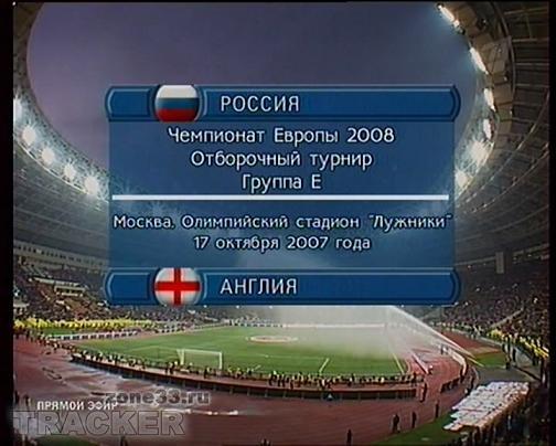 чемпионат по футболу премьер лига