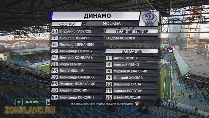 Описание чемпионат россии 2010 19 й тур